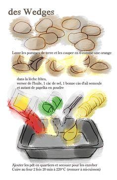"""Wedges ou """"potatoes"""" au four Pas gras et délicieux ! :-)"""