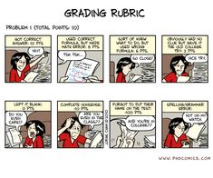 PHD Comics: Grading Rubric