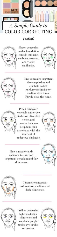 A Simple Guide to Color-Correcting Makeup, and How to Cover Blemishes. // More…