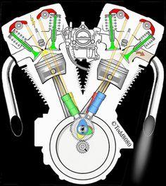 """""""V-Tiwn"""" Engine"""