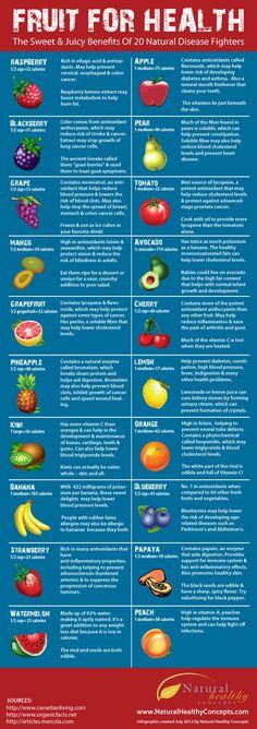 Fruit for health - http://www.infographicsfan.com/fruit-for-health-2/