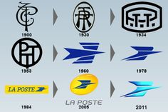 Evolution des logos de La Poste (1900 à nos jours) © DR.