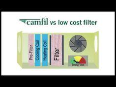 Energy Reducing strategies for commercial buildings | Camfil - Low Energy Air Filters - Energy Performance in Buildings