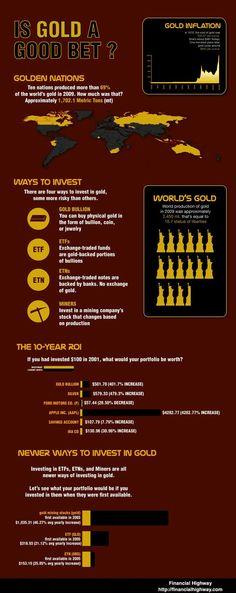 http://www.karatbars.com/?s=mauricer - Is Gold a good bet.