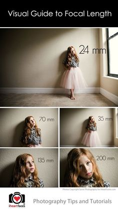 A Visual Guide to Focal Lengths in Camera Lenses by Savor Photography for iHeartFaces.com
