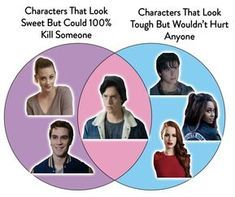 Things that happen in Riverdale: Murder. The post Here Are 13 Charts You& Only Get If You Love & appeared first on Riverdale Memes. Watch Riverdale, Bughead Riverdale, Riverdale Funny, Riverdale Cheryl, Riverdale Comics, Riverdale Netflix, Funny Memes, Hilarious, Jokes
