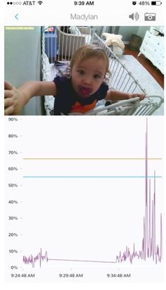 WiFi Baby busted! WiFi baby allows you to receive alerts depending on the noise level in the room  #mywifibaby #bestbabymonitor #nannycam