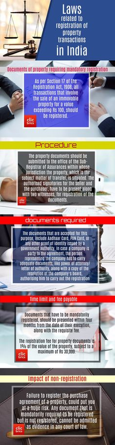 Property in India India - property purchase agreement