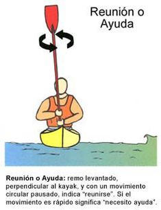 Comunicacion y Señales. Kayak Club Ecodeporte Chile. Comunicacion y señales en kayak de mar