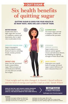 If you want to be well, then sugar is not your friend. From type-2 diabetes to mood swings, the effects of what sugar really does to your body are already well-known. – I Quit Sugar