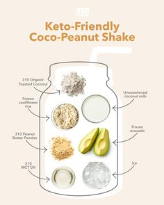 If you're a fan of nutty flavors, this Keto-Friendly Coco-Peanut Shake is calling your name! It has healthy fats from 310 MCT Oil and avocado to cater to keto guidelines with only 6g of net carbs. Yummy Drinks, Healthy Drinks, Drink Recipes, Keto Recipes, Freeze Avocado, Frozen Cauliflower Rice, Protein Powder Recipes, Unsweetened Coconut Milk, Mct Oil
