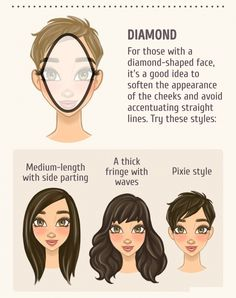 New Diamond Face Shape Hairstyles