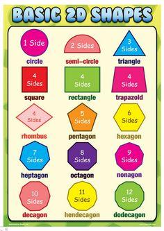 Geometry WebQuest - Miss Copeland's Class Shapes Worksheets, Kindergarten Math Worksheets, Preschool Workbooks, Shapes For Kids, Math For Kids, 3d Shapes, Teaching Shapes, Teaching Math, Math Charts