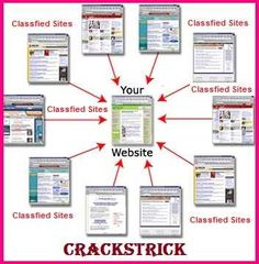 Get Backlinks For Blogger From Classified Sites
