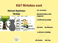 Learning, German Grammar, Teaching, Education, Studying