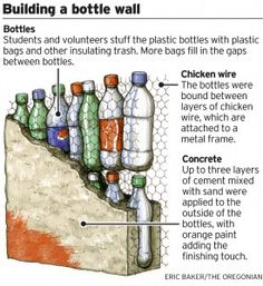 """Bottle schools are schools built using """"eco-bricks"""": plastic bottles stuffed with inorganic trash. Entire communities come together to make the dream of educational opportunity a reality, by building their own bottle school."""