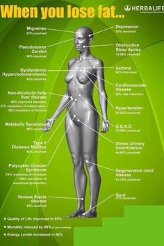 #HERBALIFE - Are you ready to make your body your sexiest outfit? Email me at  mrspersonalmotivator@gmail.com