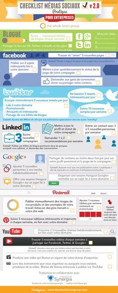Les missions quotidiennes du Community Manager sur Facebook, Twitter, LinkedIn, Pinterest, Youtube...