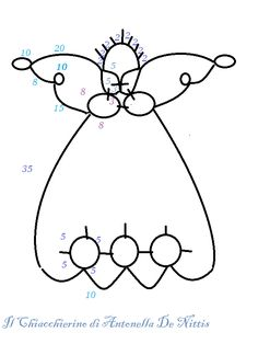 Mi è stato chiesto lo schema dell' angioletto pubblicato in un post precedente, ecco lo schema che ho ricavato partendo da una foto trovat...