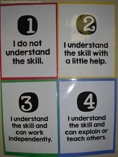 Education to the Core: Free Learning Scale Posters!