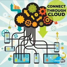 Cloudzme,Dubai Co-location provides services such as Backup, Security, Databases and security measures that include on-site security,codedaccess,alarm systems.