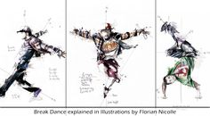 Break Dance explained in Illustrations by Florian Nicolle 750x416 pic on Design You Trust