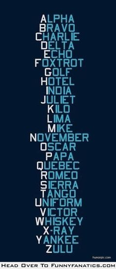 Here Are the Military Call Letters, Phonetic Alphabet for Messages Here is a guide to military call letters. The phonetic alphabet comprised of words used to identify letters in a message transmitted by radio or telephone. Phonetisches Alphabet, Nato Phonetic Alphabet, American Alphabet, English Alphabet, Alphabet Symbols, Alphabet Charts, Greek Alphabet, Typography Alphabet, Survival Skills