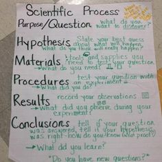 Science inquiry anchor chart
