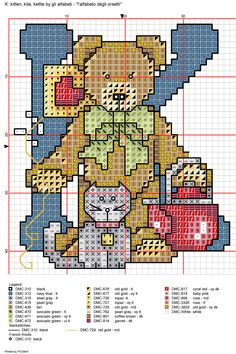 Alfabeto degli orsetti: K