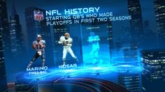 american football on screen graphics - Google Search