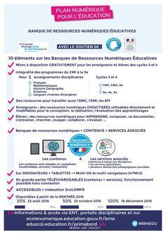 #BRNEDU, Banque de ressources #EcoleNumerique accès à la rentrée avec son email…