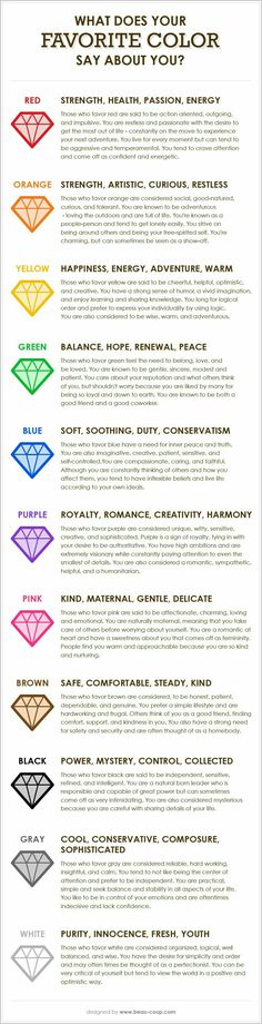 Did you know that colors are known to go along with certain feelings and qualities? Have you ever thought about what your favorite color says about your personality? My favorite color is Purple! Things To Know, Did You Know, Color Meanings, Psychology Facts, Color Psychology Test, Psychology Experiments, Color Theory, Chakras, Writing Tips