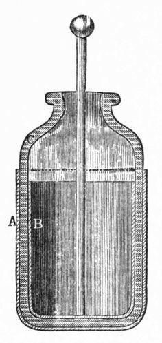un 11 de octubre de 1745 se realizaba el primer experimento de carga eléctrica con una botella de Leyden, uno de los primeros dispositivos condensadores de electricidad.