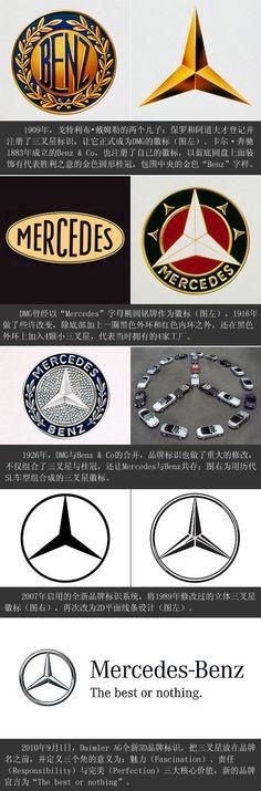 History of Mercedes Benz Mercedes World, Mercedes Benz Logo, Modern Web Design, Car Badges, Simple Illustration, Hood Ornaments, Motor Car, Bold Colors, Classic Cars