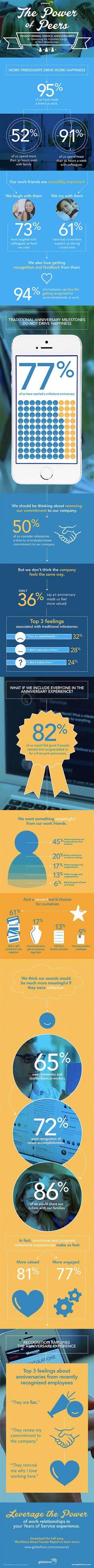 The Hidden Benefits of Happy Co-Workers (Infographic)
