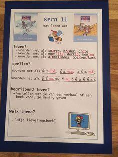 Kern 11. Doelenkaarten per kern voor Veilig Leren Lezen 2e maanversie, om de leerdoelen voor de leerlingen, de ouders en jezelf inzichtelijk te maken. Ik kan je het bestand mailen in pdf, stuur je een mailtje aan: jufhesterindeklas@gmail.com? Dan stuur ik de gevraagde bestanden toe. Achtergrond is gekleurd karton 270 grams.