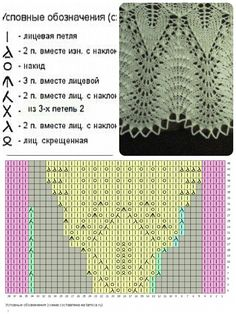Knitting Paterns, Knitting Charts, Lace Knitting, Knitting Stitches, Knit Patterns, Knit Crochet, Knit Edge, Holidays And Events, Needlework