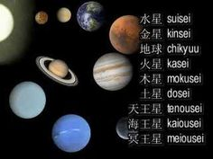 Japanese Lesson: Planets in Japanese