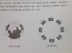 Taegeuk and 8Guae ..  a true form of space changing.  root of human being.