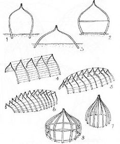 Konstruktion                                                                                                                                                                                 More Bamboo Architecture, Tropical Architecture, School Architecture, Architecture Design, Building Structure, Green Building, Building Design, Bamboo Species, Structural Drawing