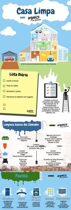 Organize sem Frescuras | Rafaela Oliveira » Arquivos » Infográfico da Limpeza e Faxina da Casa