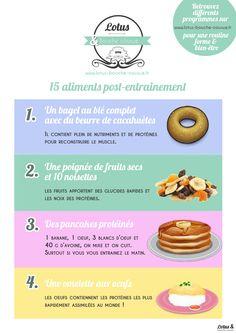 PARTIE 1/3 : 15 aliments post-entrainement #workout #mangersain #eatclean #sport #traindirty #fitfrenchies #regimeuses #entrainement #fitness