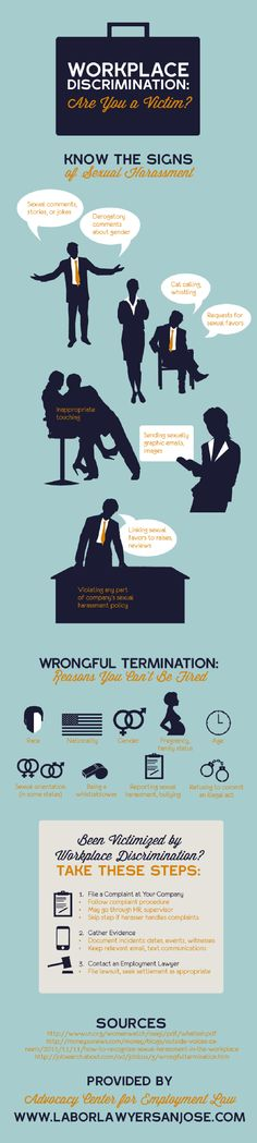 Employees cannot be fired because of their race, gender, nationality, or age. Wrongful termination occurs when employees are fired for these or other