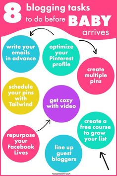 Blogger tips for time management for mom bloggers. Learn the blogging tasks before baby arrives if you're a mom blogger who is pregnant. #pregnancy #blogging #mom #blogger #blog #parenting Make Money Blogging, How To Make Money, Mom Schedule, Blog Planning, Before Baby, Goals Planner, All Family, Blogger Tips, Work From Home Moms