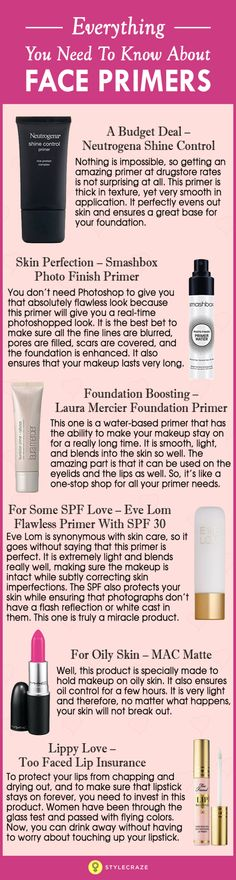 If you are looking to take your makeup game to a totally new level, you have landed on the right page. You will ask yourself how you managed to do without this product all this while. Wondering what the product in question is? Face primer – a product that is truly revolutionizing the makeup world. There is a sea of products available out there, and it is so easy to get confused. So, to make it extremely easy for you, here's listing out everything you need to know about primers.