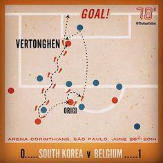 Jan Vertonghen, South Korea Vs Belgium, June 26th 2014. Arena Corinthians, Sau Paulo, Brasil. World Cup 2014. Football infographic by The Goalfather.