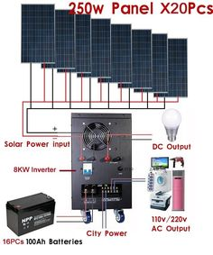 1PC 8kw Inverter. With AC 110v 60hz /220V 50hz Power Output. 20PCs 250w Solar Panels (5000w in total). Solar Panels. Household Usage. Short Circuit Current (Isc). AC220V / 110V. how long this solar power system can last. | eBay!