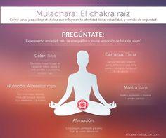 Chakra # 1 - Muladhara Cuando el Chakra raíz está abierto, experimentas salud, prosperidad y seguridad. Un consejo para abrir este chakra es mantenerte con los pies firmes en la tierra; conectar con el suelo que pisas.