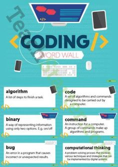 Coding Word Wall Definitions: A set of vocabulary word wall cards and a poster about computer coding, to display in your classroom. Year Digital T. Computer Lessons, Computer Class, Computer Coding, Computer Science, Technology Posters, Educational Technology, New Technology, Technology Definition, Business Technology