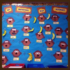 Incentive board for accelerated reader program. Students earn a banana for their monkey for every five points earned.